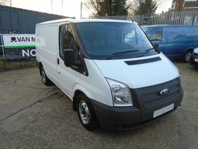 guaranteed van finance Ford Transit